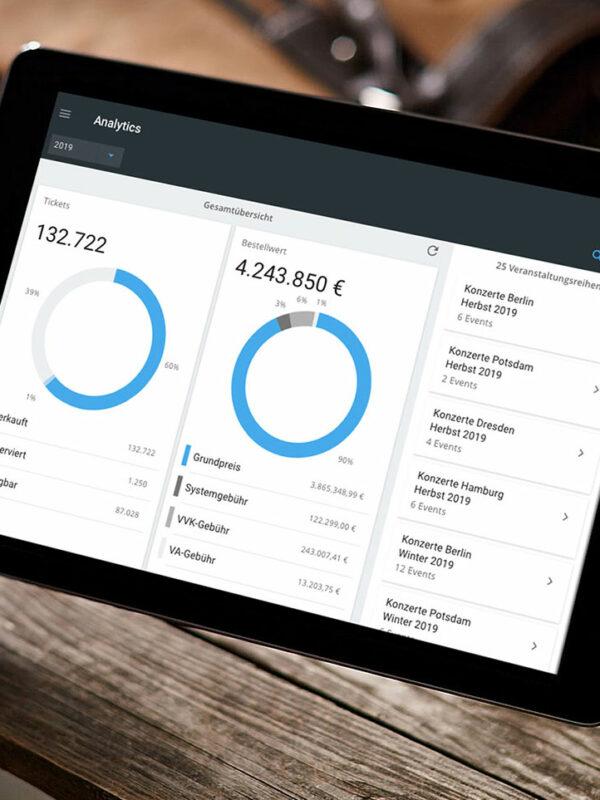 Affilitix Performance Dashboard